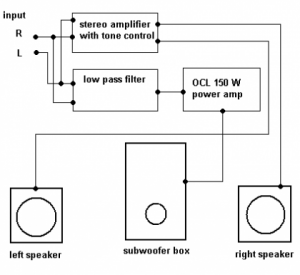 Rangkaian-Sound-System-300x275